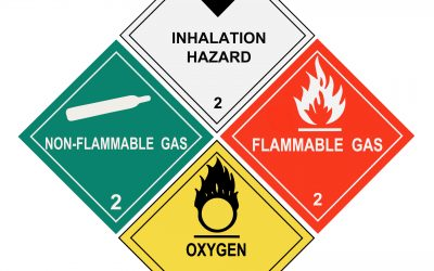 Dangerous Goods Transport Regulations